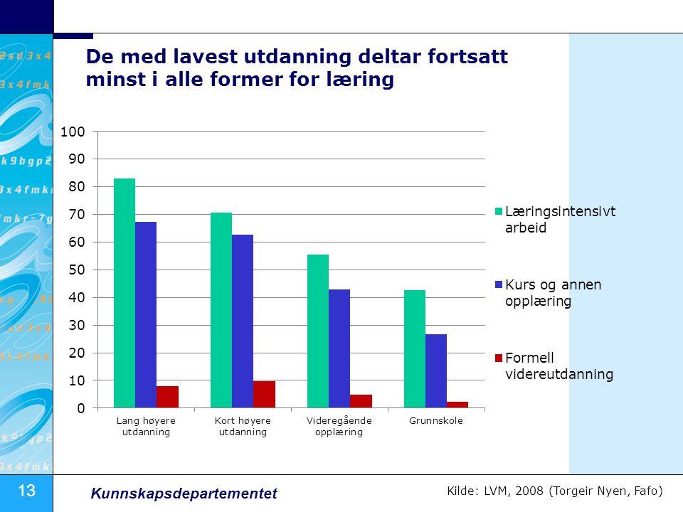 De med lavest utdanning deltar fortsatt minst i alle former for læring