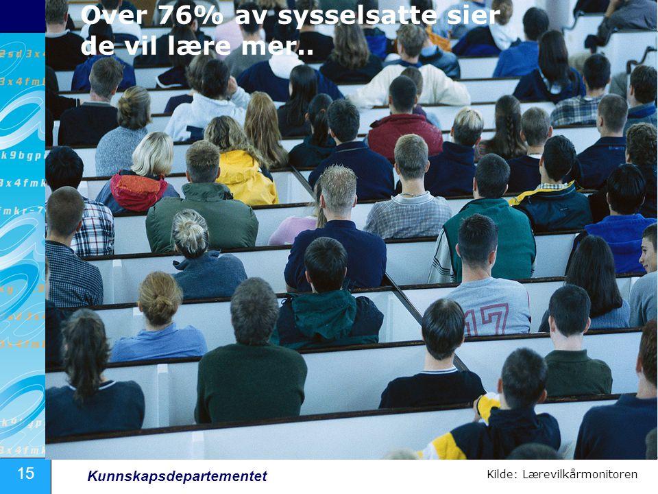 Over 76% av sysselsatte sier de vil lære mer..