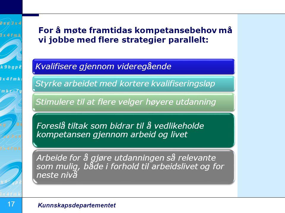 For å møte framtidas kompetansebehov må vi jobbe med flere strategier parallelt: