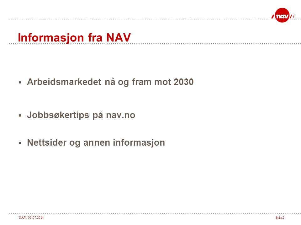 Informasjon fra NAV Arbeidsmarkedet nå og fram mot 2030