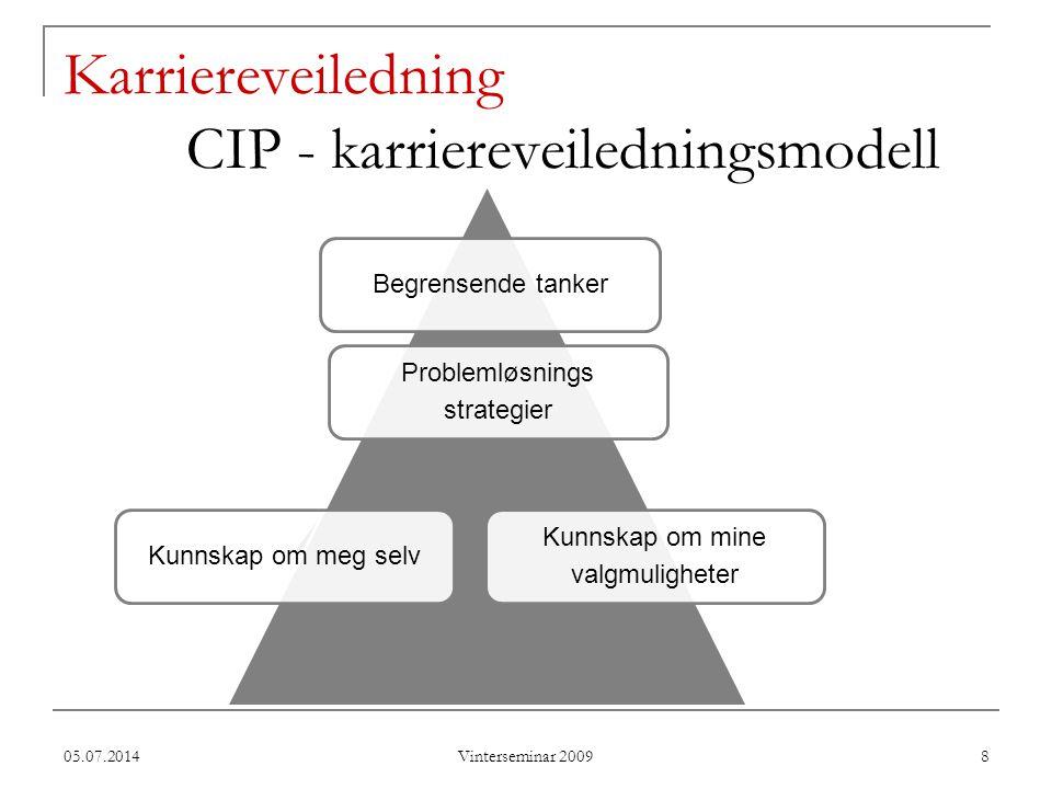Karriereveiledning CIP - karriereveiledningsmodell