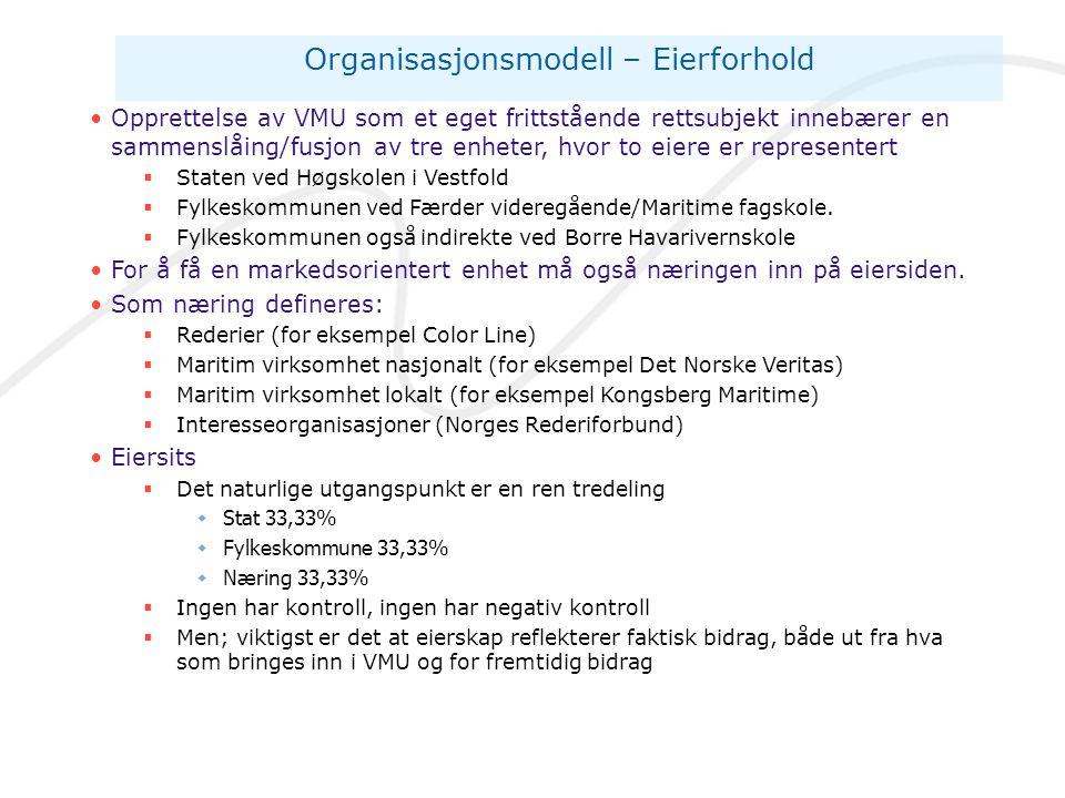 Organisasjonsmodell – Eierforhold