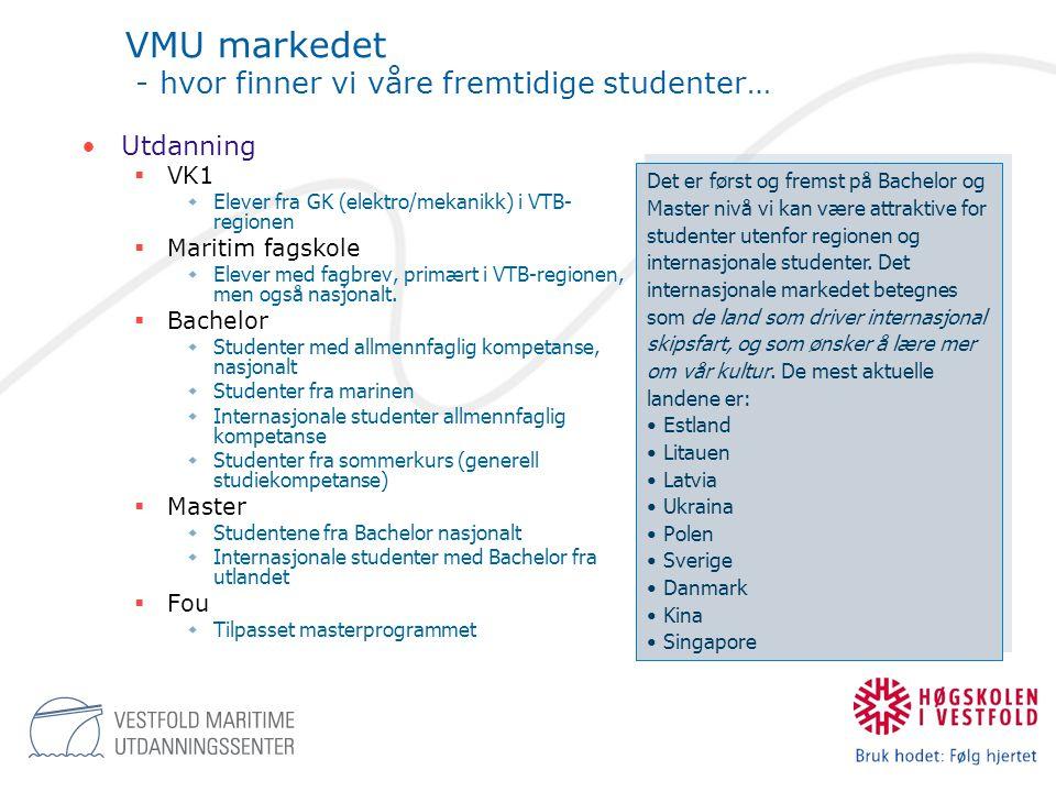 VMU markedet - hvor finner vi våre fremtidige studenter…