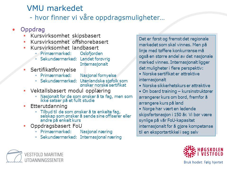 VMU markedet - hvor finner vi våre oppdragsmuligheter…