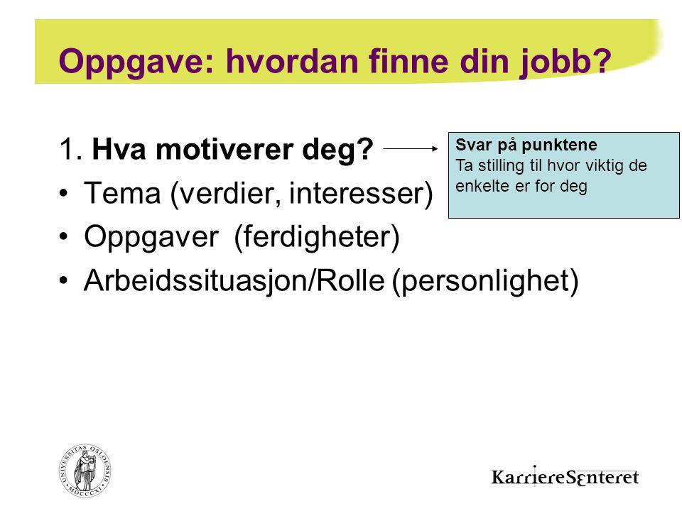 Oppgave: hvordan finne din jobb