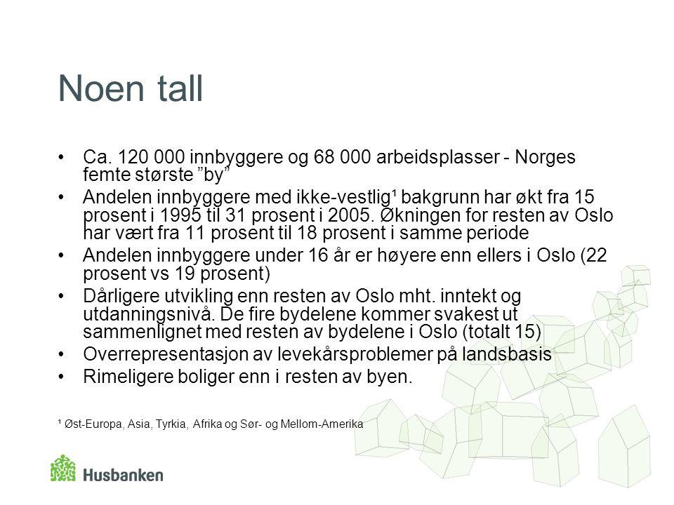 Noen tall Ca. 120 000 innbyggere og 68 000 arbeidsplasser - Norges femte største by