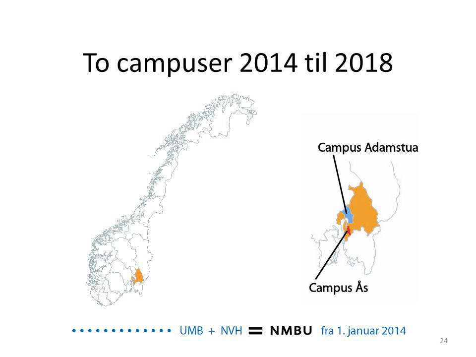 To campuser 2014 til 2018
