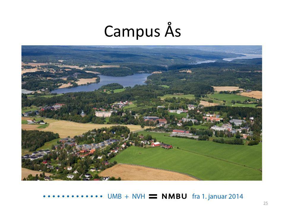 Campus Ås