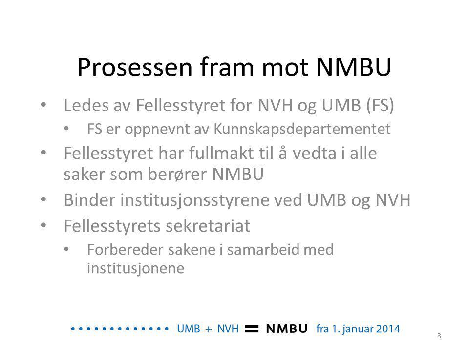 Prosessen fram mot NMBU