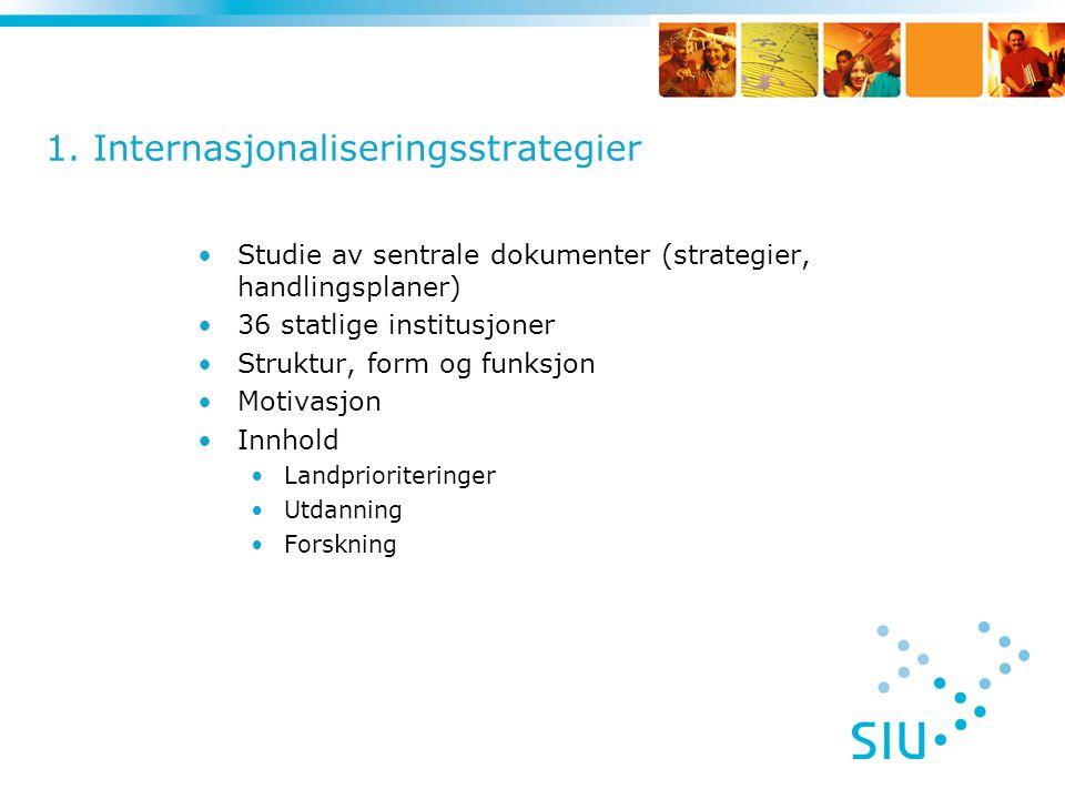1. Internasjonaliseringsstrategier