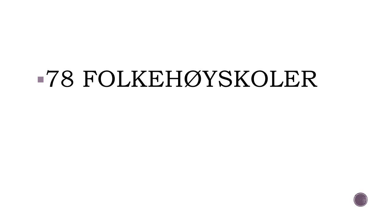 78 FOLKEHØYSKOLER