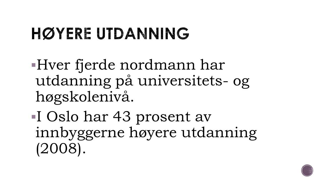 HØYERE UTDANNING Hver fjerde nordmann har utdanning på universitets- og høgskolenivå.