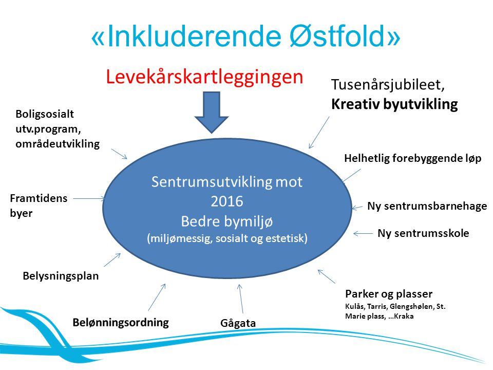 «Inkluderende Østfold»