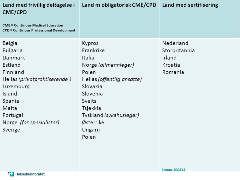 Land med frivillig deltagelse i CME/CPD Land m obligatorisk CME/CPD