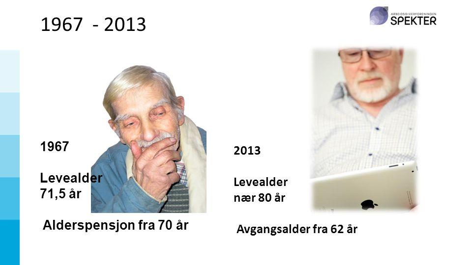 1967 - 2013 1967 2013 Levealder Levealder 71,5 år nær 80 år