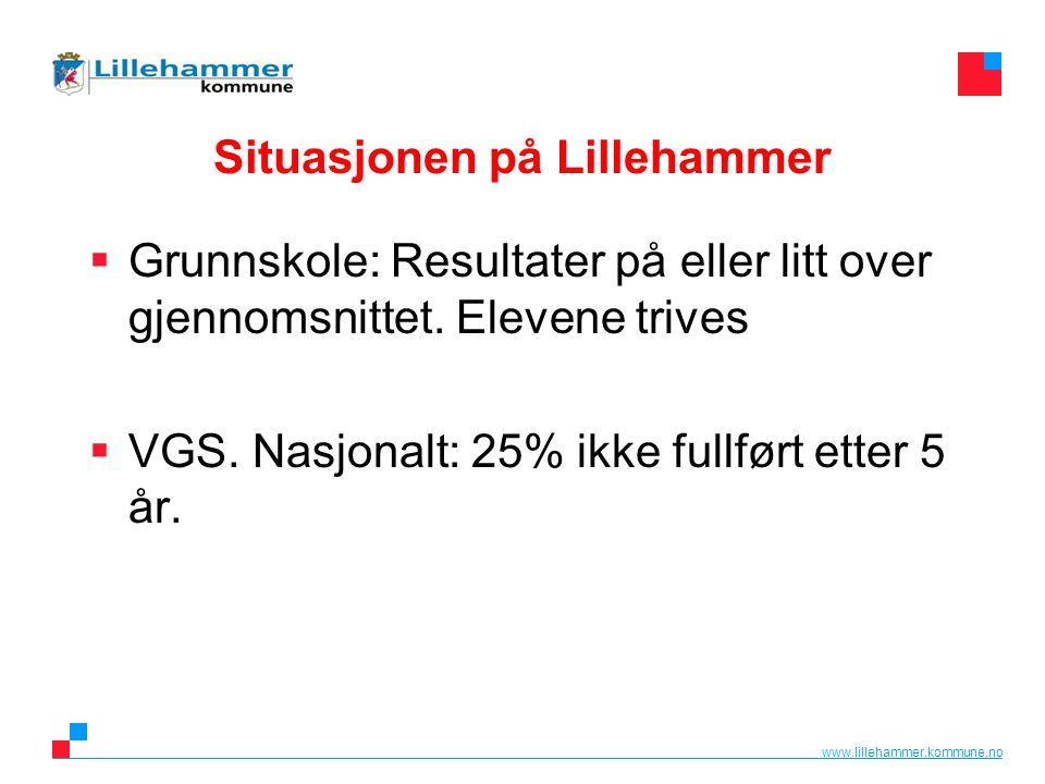 Situasjonen på Lillehammer
