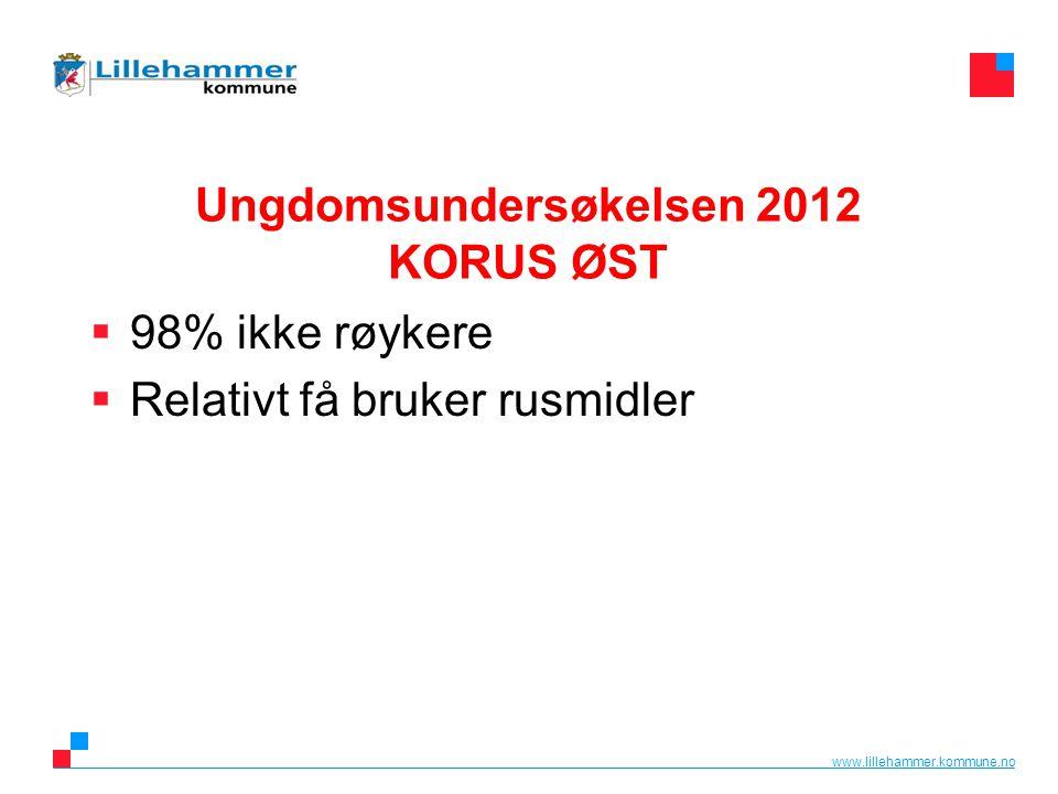Ungdomsundersøkelsen 2012 KORUS ØST