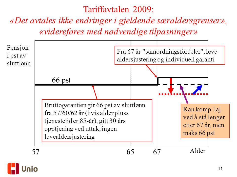 Tariffavtalen 2009: «Det avtales ikke endringer i gjeldende særaldersgrenser», «videreføres med nødvendige tilpasninger»