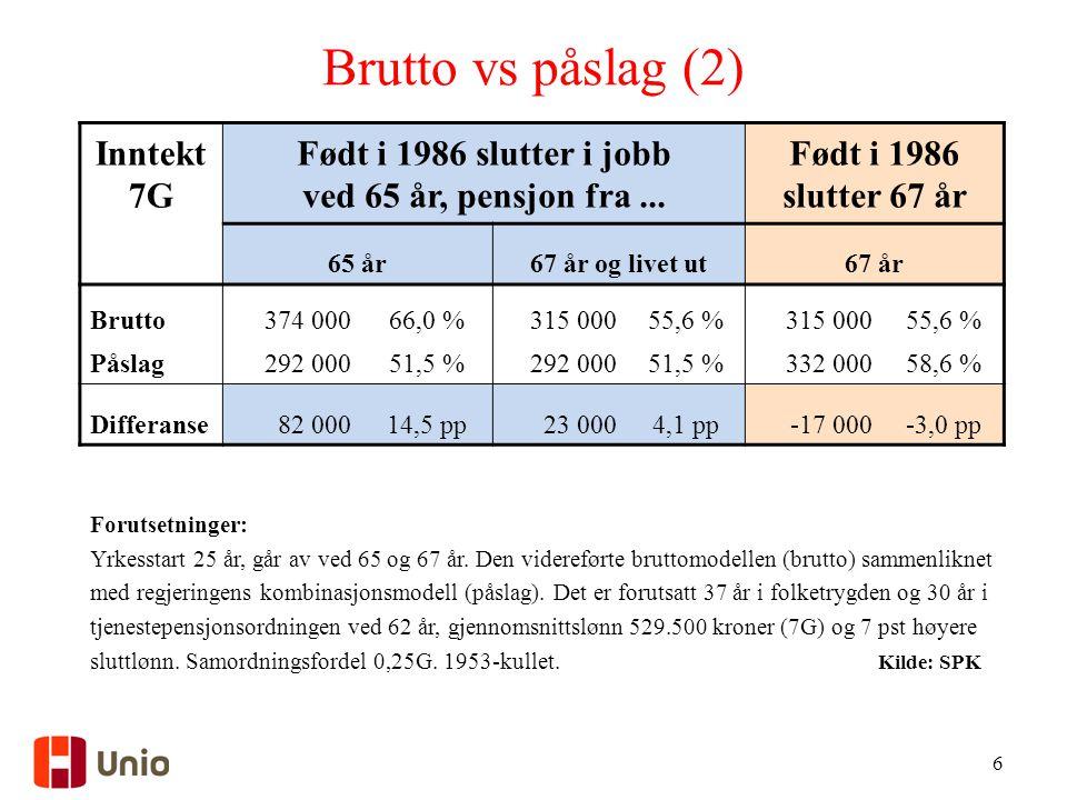 Brutto vs påslag (2) Inntekt 7G Født i 1986 slutter i jobb