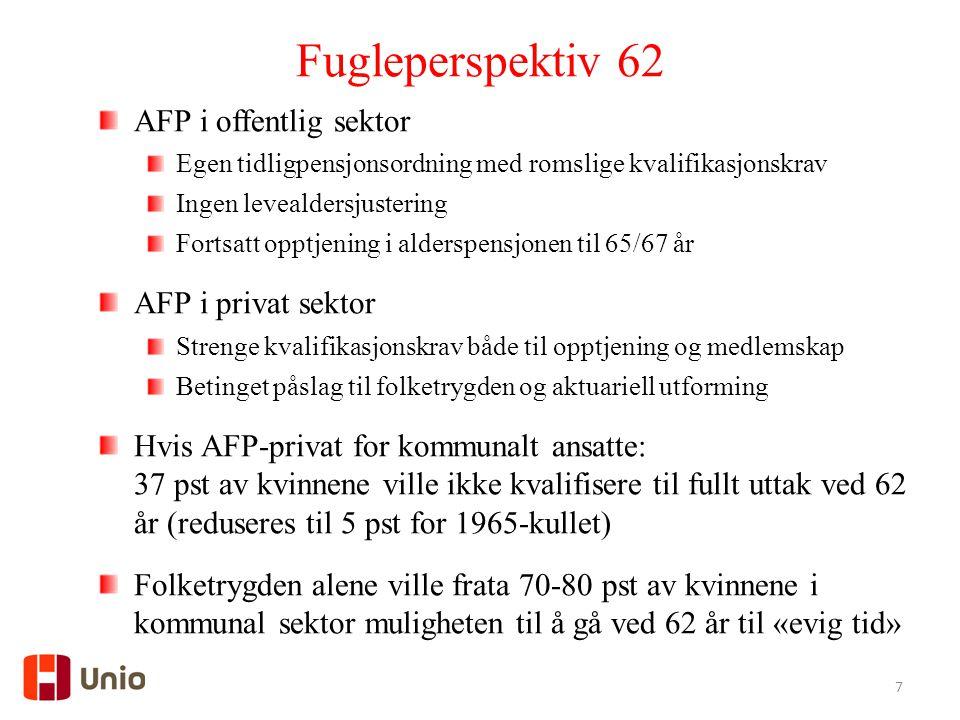 Fugleperspektiv 62 AFP i offentlig sektor AFP i privat sektor