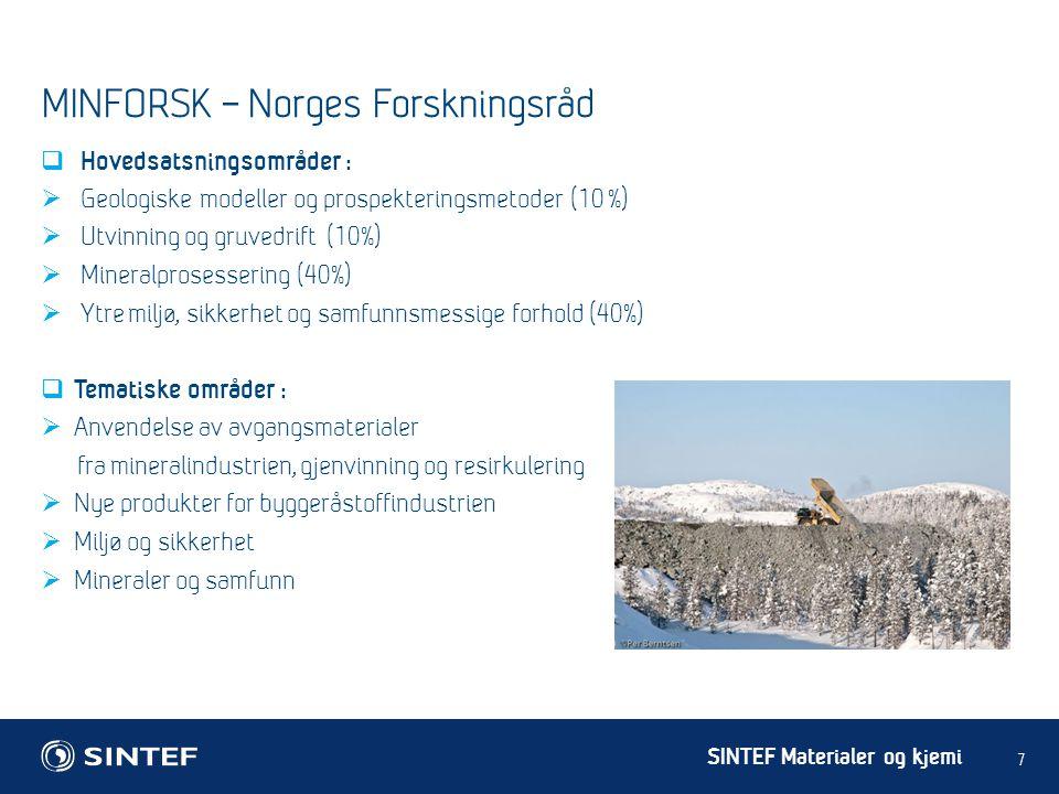 MINFORSK – Norges Forskningsråd