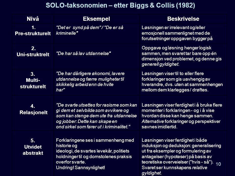 SOLO-taksonomien – etter Biggs & Collis (1982)
