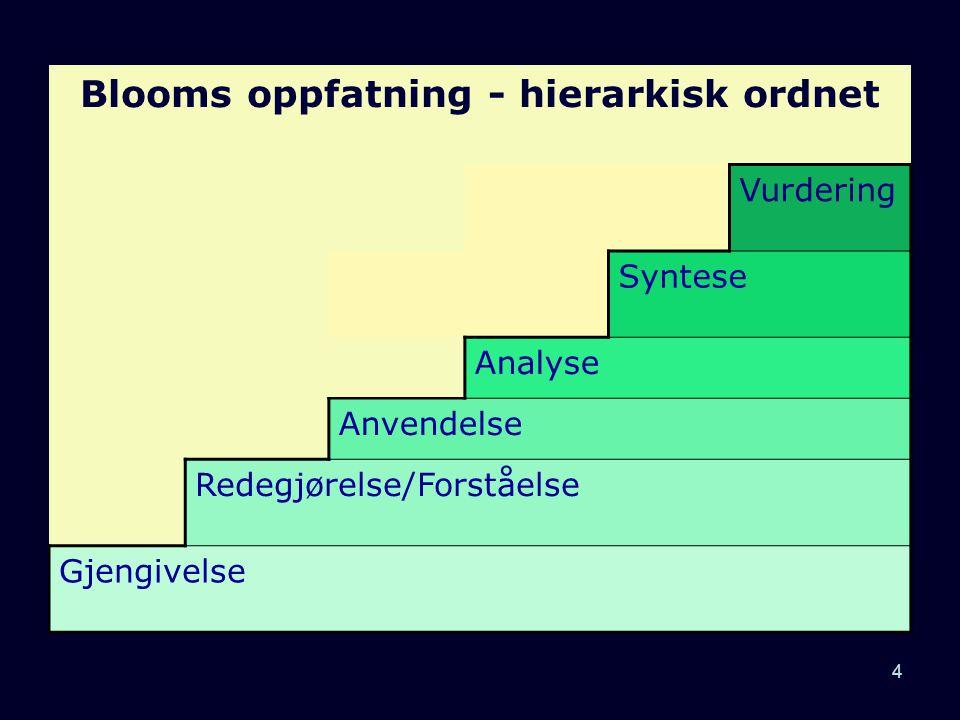 Blooms oppfatning - hierarkisk ordnet