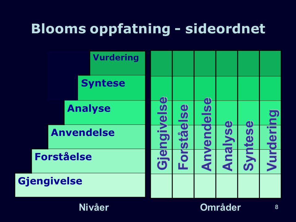 Blooms oppfatning - sideordnet