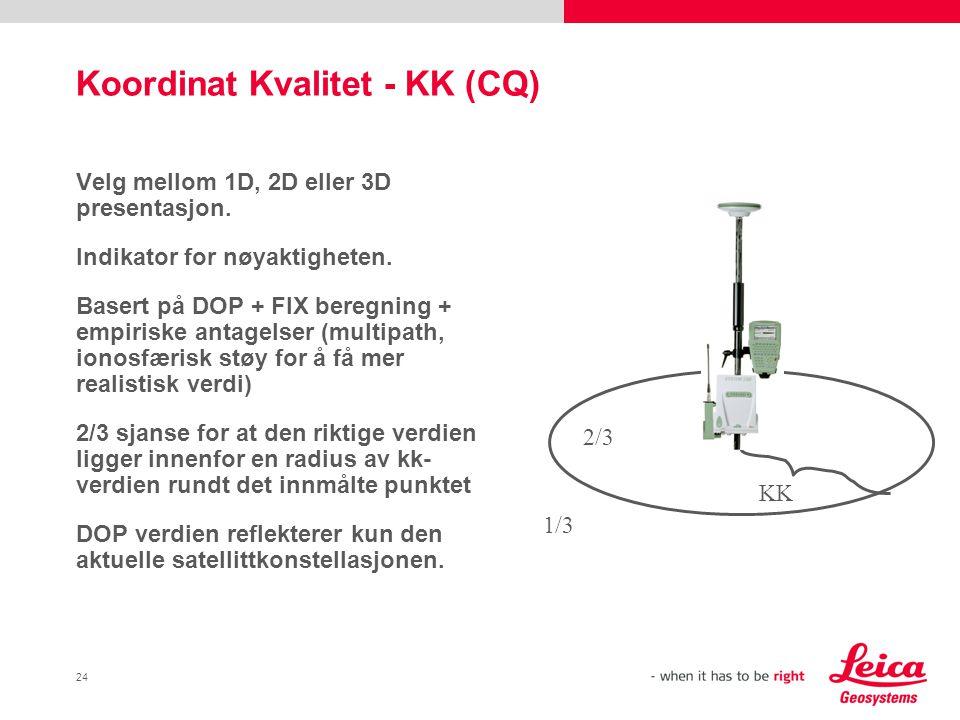 Koordinat Kvalitet - KK (CQ)