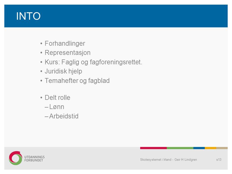 INTO Forhandlinger Representasjon Kurs: Faglig og fagforeningsrettet.