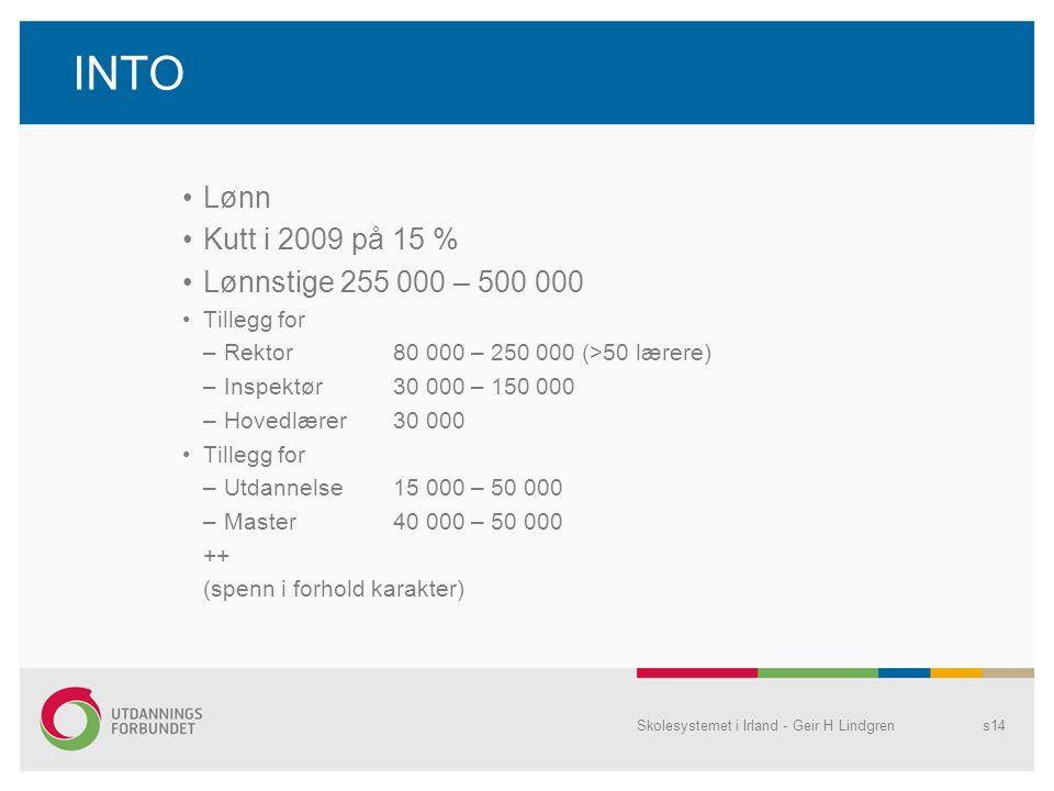 INTO Lønn Kutt i 2009 på 15 % Lønnstige 255 000 – 500 000 Tillegg for