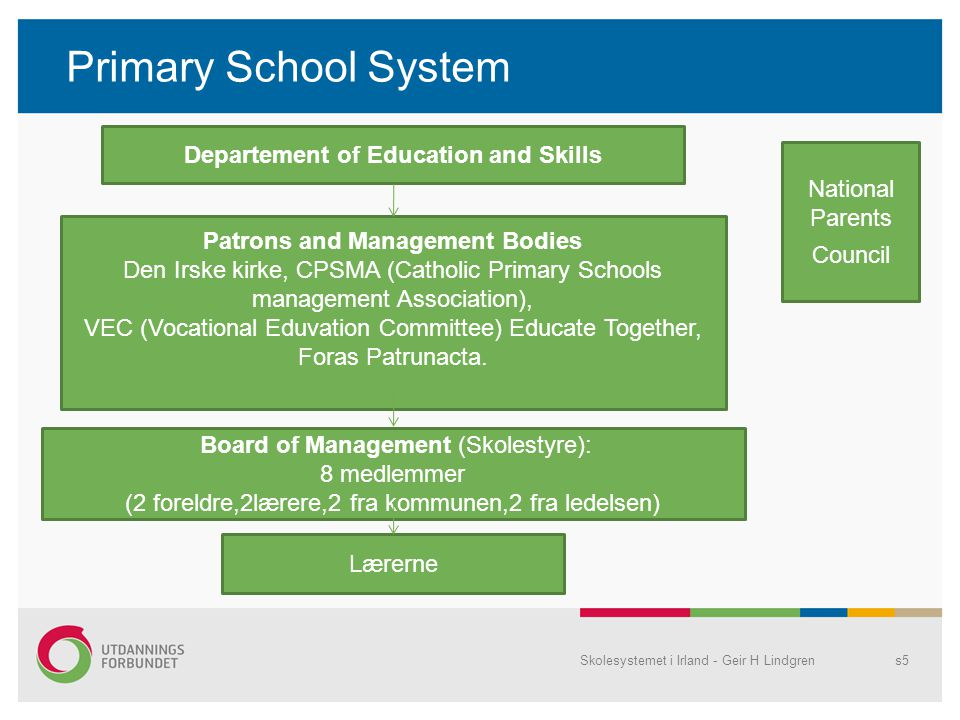 Departement of Education and Skills Patrons and Management Bodies