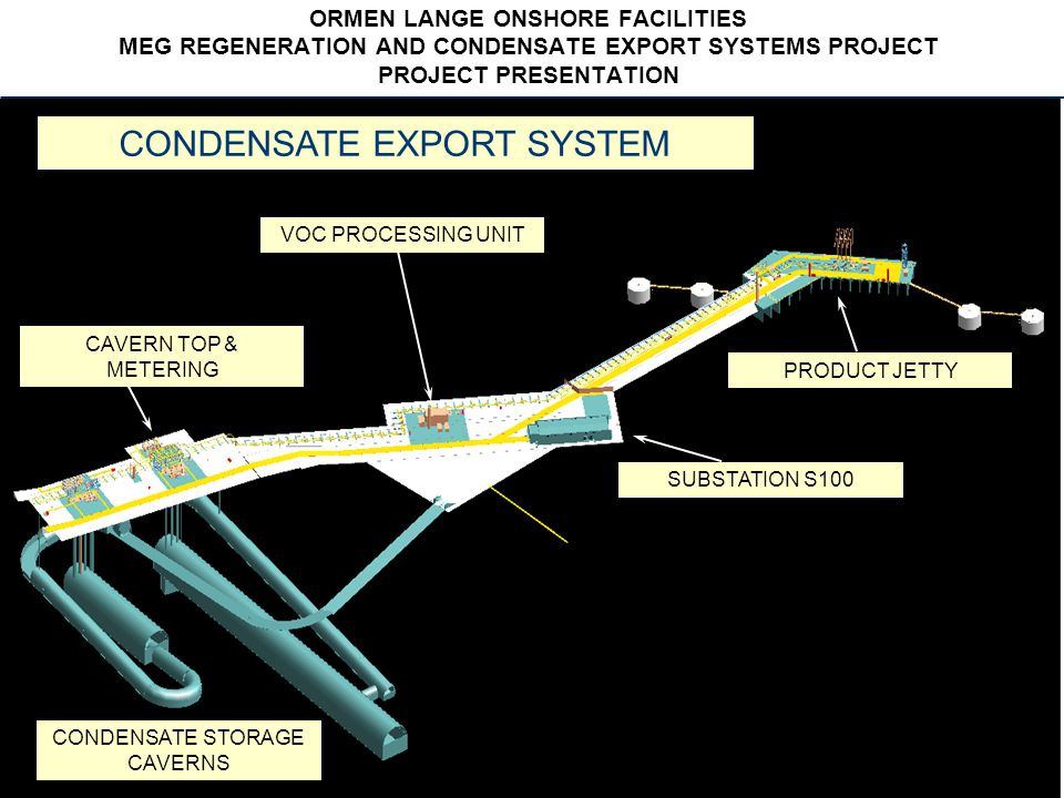 CONDENSATE EXPORT SYSTEM