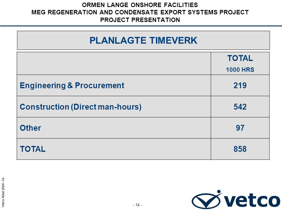 PLANLAGTE TIMEVERK TOTAL Engineering & Procurement 219