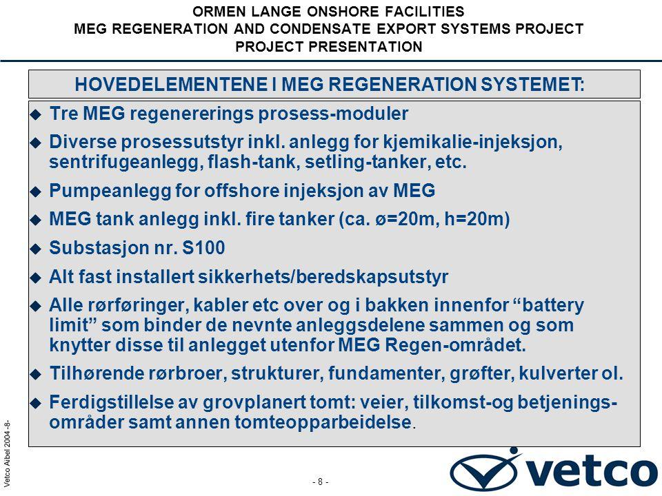 HOVEDELEMENTENE I MEG REGENERATION SYSTEMET: