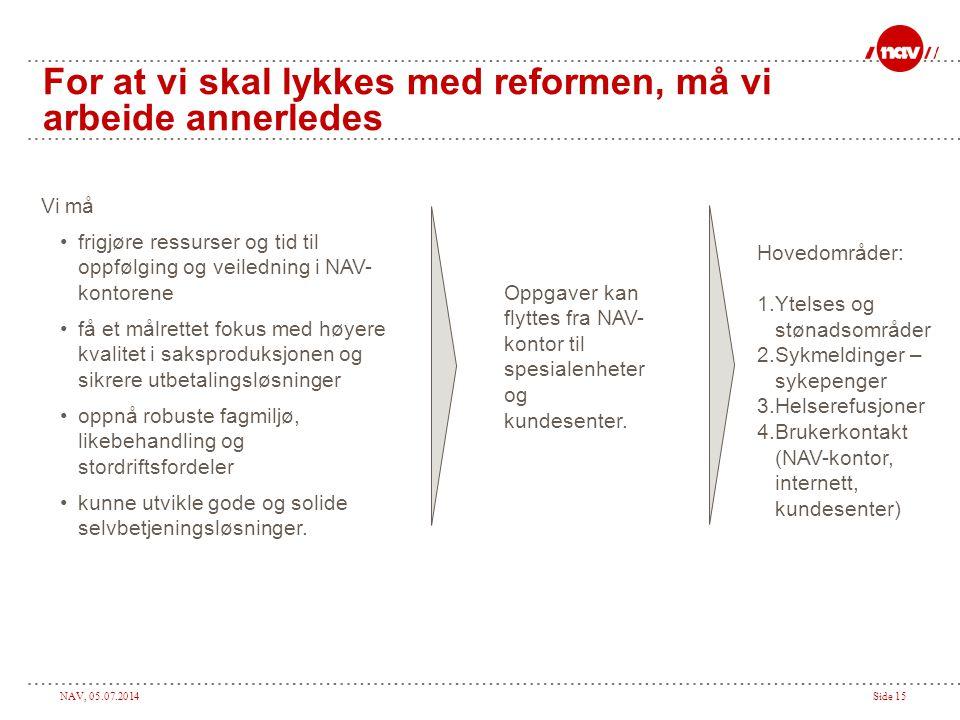 For at vi skal lykkes med reformen, må vi arbeide annerledes
