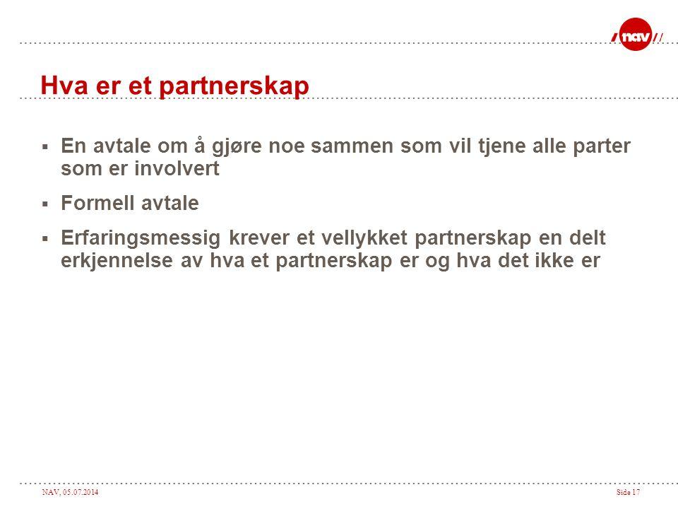 Hva er et partnerskap En avtale om å gjøre noe sammen som vil tjene alle parter som er involvert. Formell avtale.
