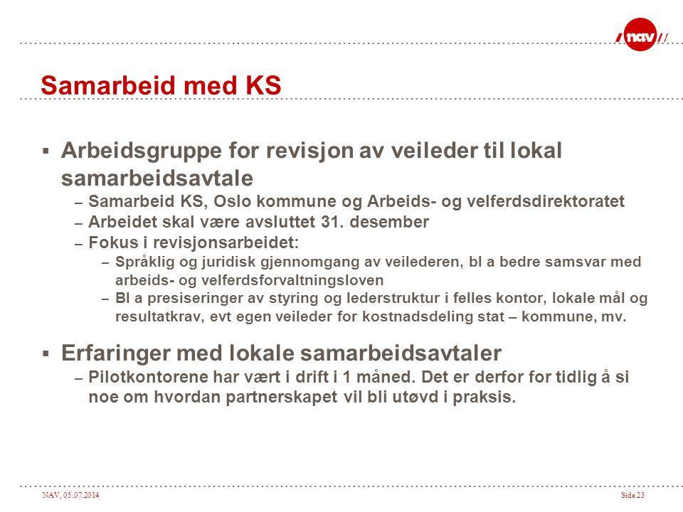 Samarbeid med KS Arbeidsgruppe for revisjon av veileder til lokal samarbeidsavtale. Samarbeid KS, Oslo kommune og Arbeids- og velferdsdirektoratet.