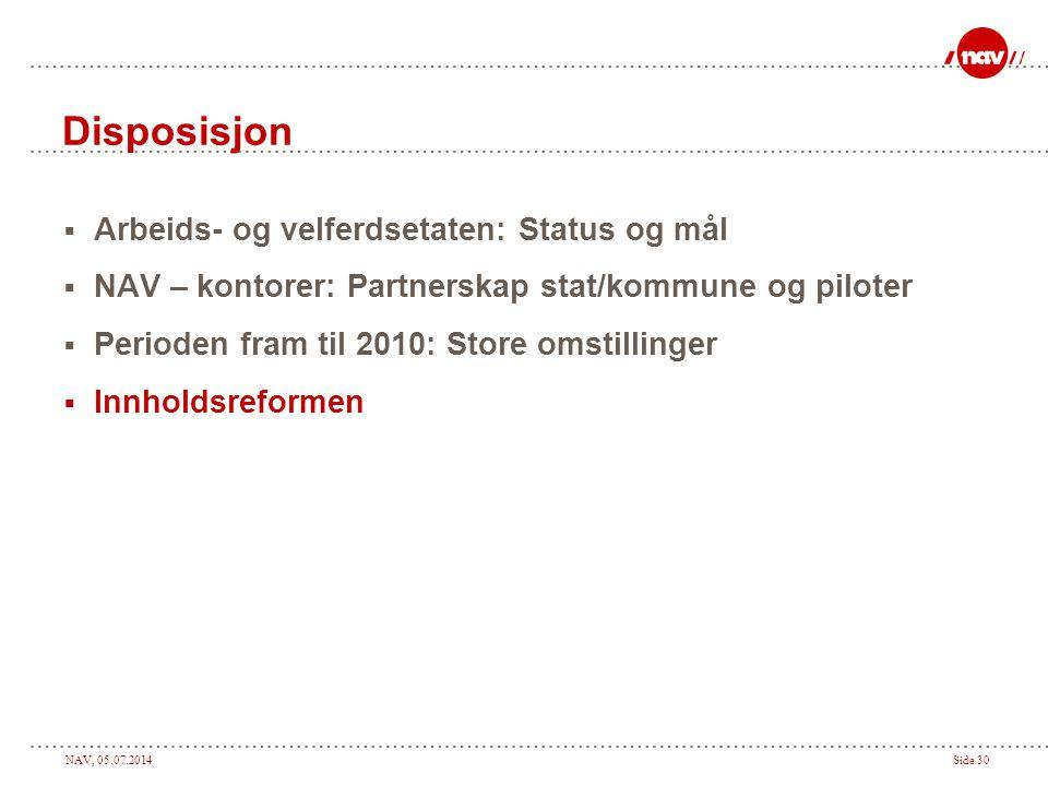 Disposisjon Arbeids- og velferdsetaten: Status og mål