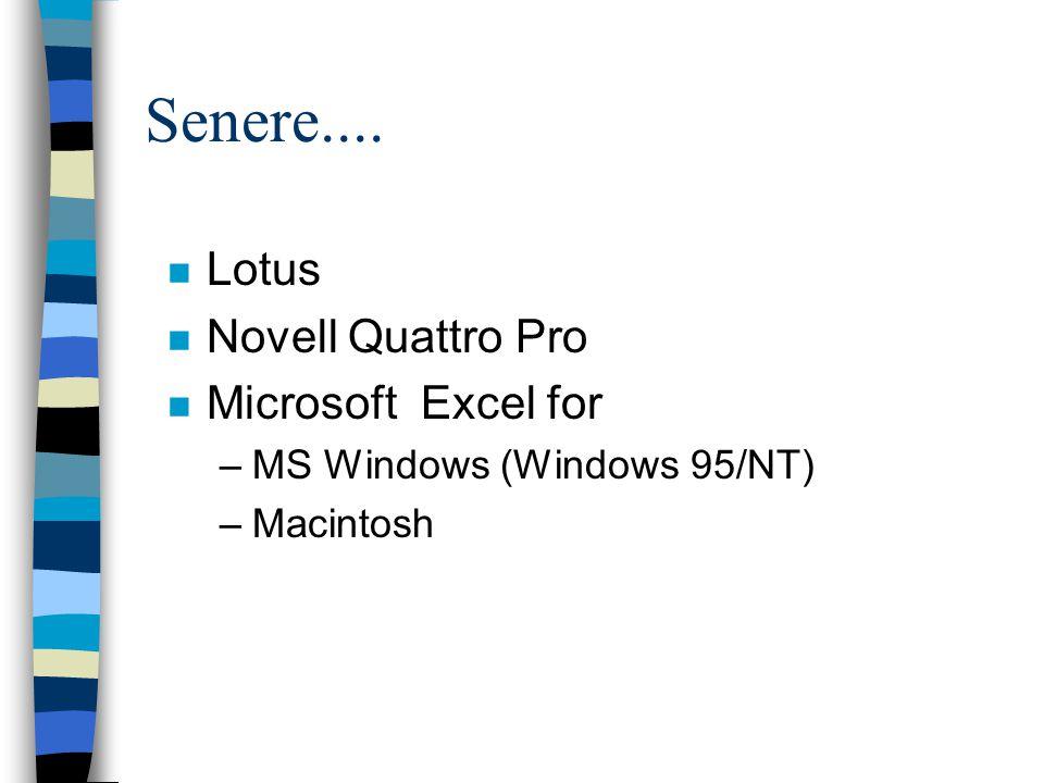 Senere.... Lotus Novell Quattro Pro Microsoft Excel for