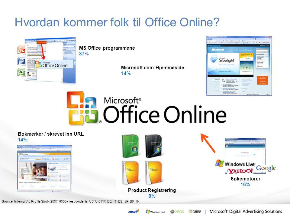 Hvordan kommer folk til Office Online