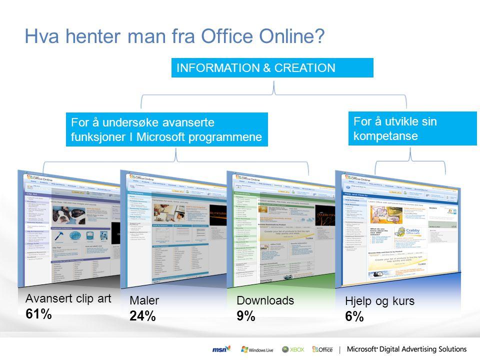 Hva henter man fra Office Online