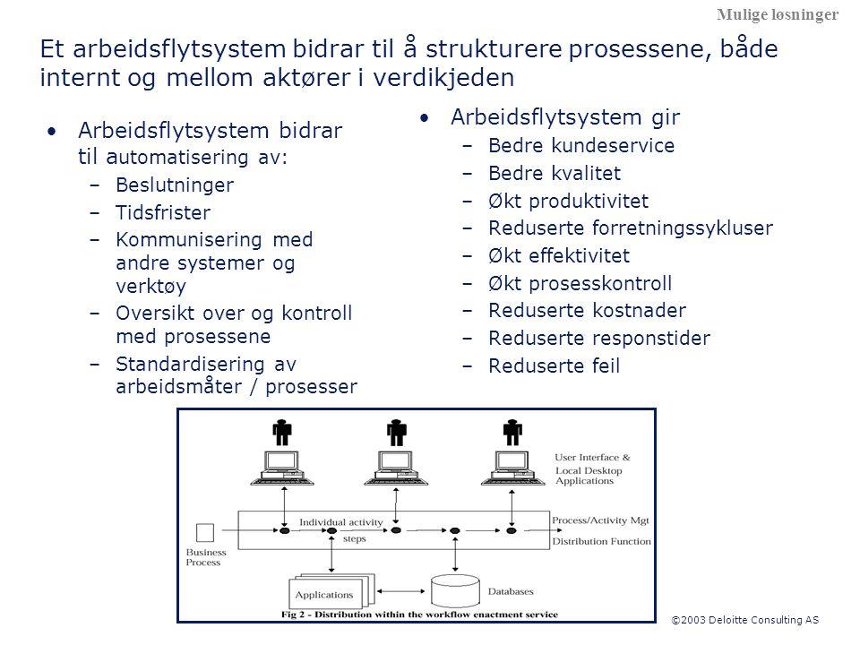 Mulige løsninger Et arbeidsflytsystem bidrar til å strukturere prosessene, både internt og mellom aktører i verdikjeden.