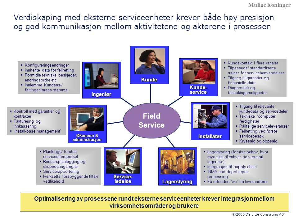 Mulige løsninger Verdiskaping med eksterne serviceenheter krever både høy presisjon og god kommunikasjon mellom aktivitetene og aktørene i prosessen.