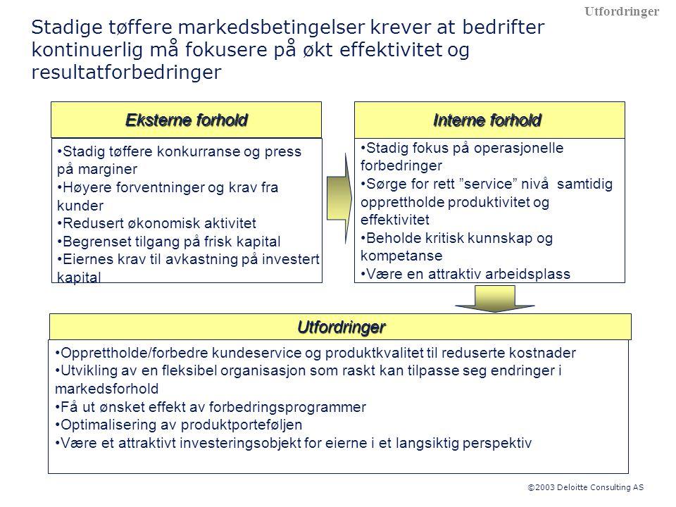 Utfordringer Stadige tøffere markedsbetingelser krever at bedrifter kontinuerlig må fokusere på økt effektivitet og resultatforbedringer.