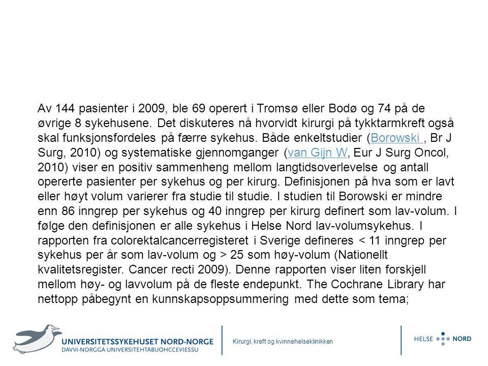 Av 144 pasienter i 2009, ble 69 operert i Tromsø eller Bodø og 74 på de øvrige 8 sykehusene. Det diskuteres nå hvorvidt kirurgi på tykktarmkreft også skal funksjonsfordeles på færre sykehus. Både enkeltstudier (Borowski , Br J Surg, 2010) og systematiske gjennomganger (van Gijn W, Eur J Surg Oncol, 2010) viser en positiv sammenheng mellom langtidsoverlevelse og antall opererte pasienter per sykehus og per kirurg. Definisjonen på hva som er lavt eller høyt volum varierer fra studie til studie. I studien til Borowski er mindre enn 86 inngrep per sykehus og 40 inngrep per kirurg definert som lav-volum. I følge den definisjonen er alle sykehus i Helse Nord lav-volumsykehus. I rapporten fra colorektalcancerregisteret i Sverige defineres < 11 inngrep per sykehus per år som lav-volum og > 25 som høy-volum (Nationellt kvalitetsregister. Cancer recti 2009). Denne rapporten viser liten forskjell mellom høy- og lavvolum på de fleste endepunkt. The Cochrane Library har nettopp påbegynt en kunnskapsoppsummering med dette som tema;