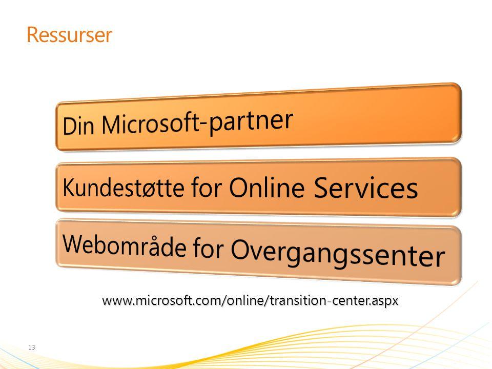Ressurser www.microsoft.com/online/transition-center.aspx