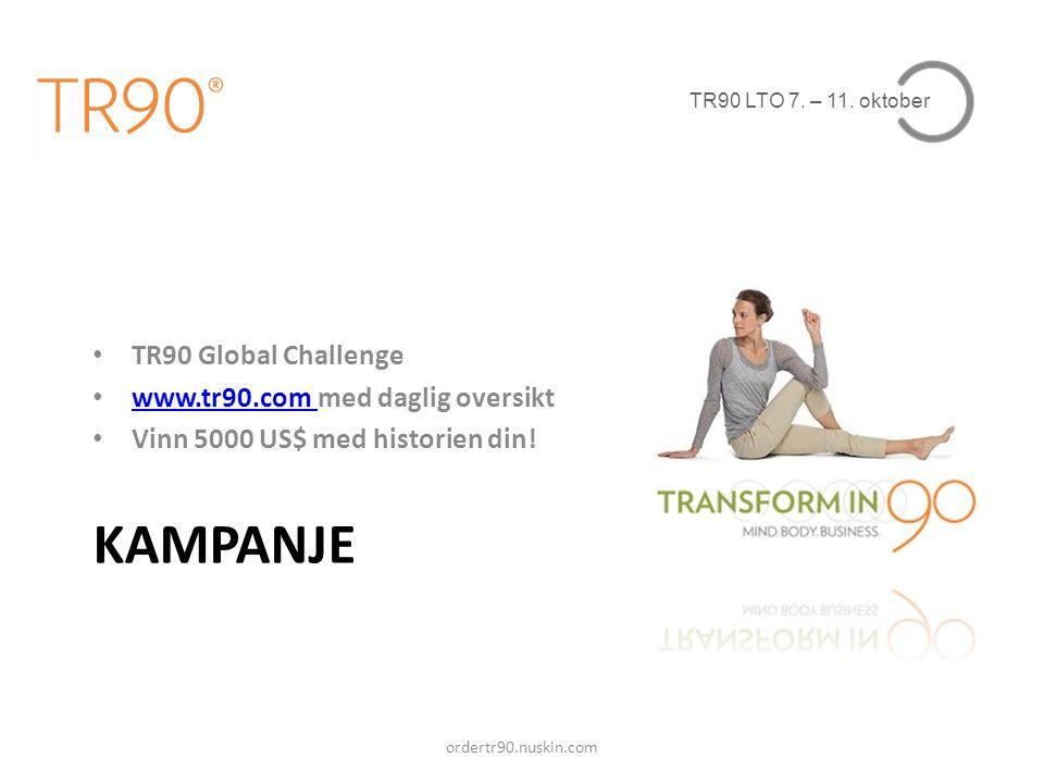 KAMPANJE TR90 Global Challenge www.tr90.com med daglig oversikt