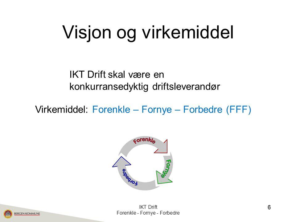 Visjon og virkemiddel IKT Drift skal være en konkurransedyktig driftsleverandør. Virkemiddel: Forenkle – Fornye – Forbedre (FFF)