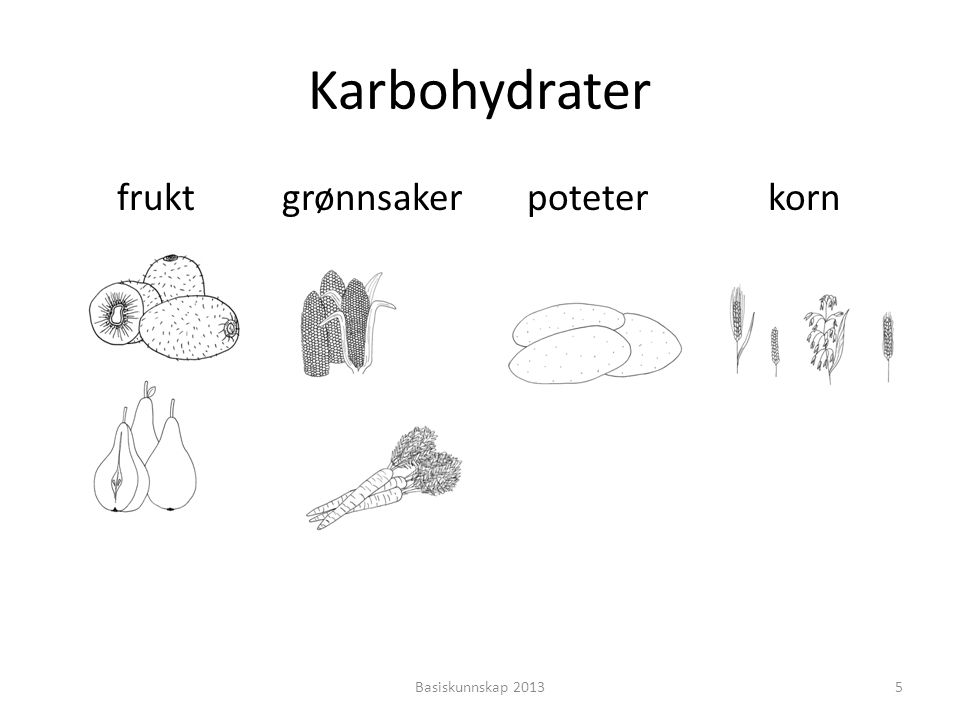 Karbohydrater frukt grønnsaker poteter korn Basiskunnskap 2013